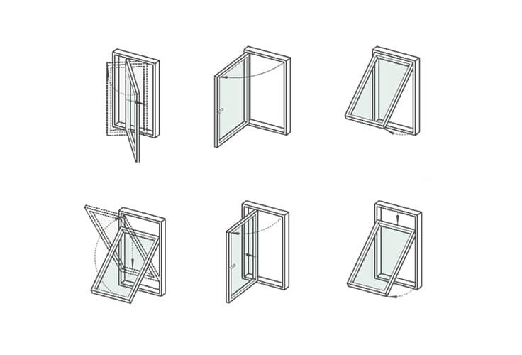 Fönstrets olika delar